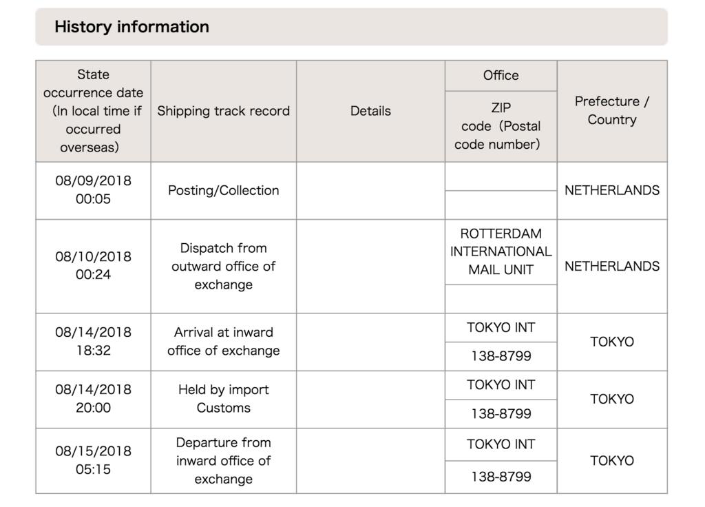 荷物追跡サービスのステータスメッセージ
