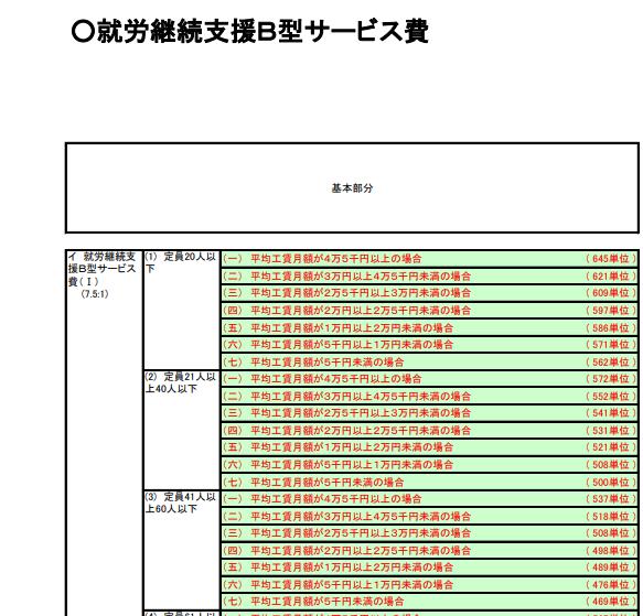 f:id:shougaishafukushi:20180401205309p:plain