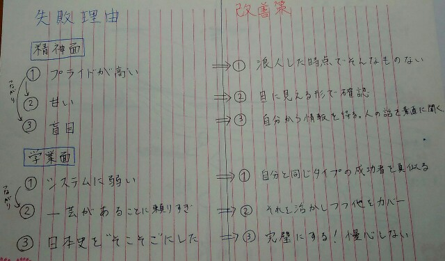 f:id:shouguntuyayoshi:20170330190257j:image