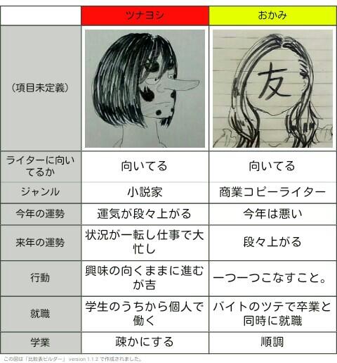 f:id:shouguntuyayoshi:20170515214836j:image