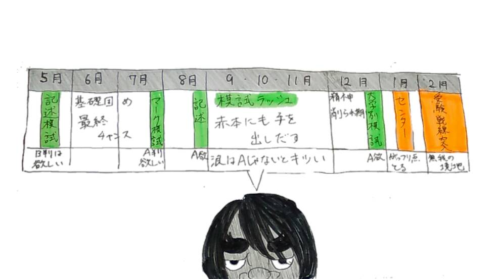 f:id:shouguntuyayoshi:20170607195310j:plain