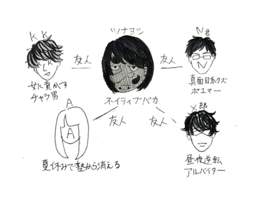f:id:shouguntuyayoshi:20170607205957j:plain