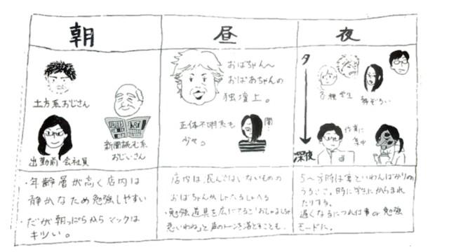 f:id:shouguntuyayoshi:20170613175422j:image