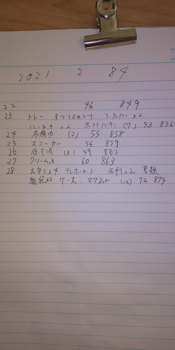 f:id:shouko2019:20210228162733j:plain