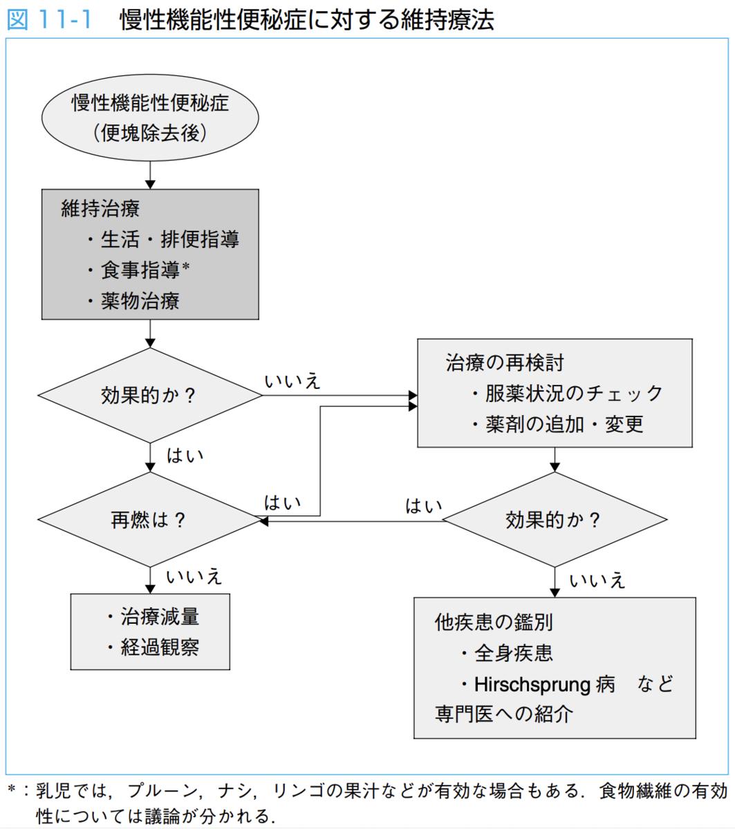 f:id:shounikaiakira:20190728182426p:plain