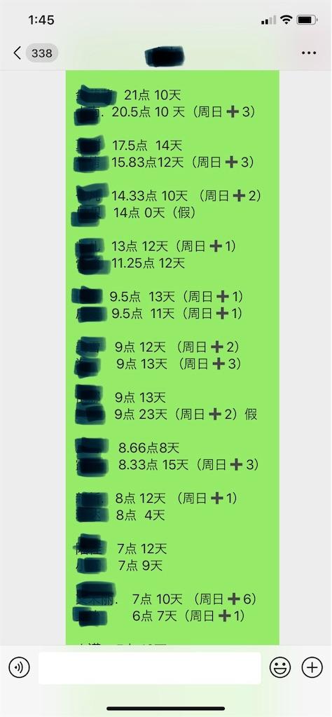 f:id:shouwakusei:20201120145050j:image