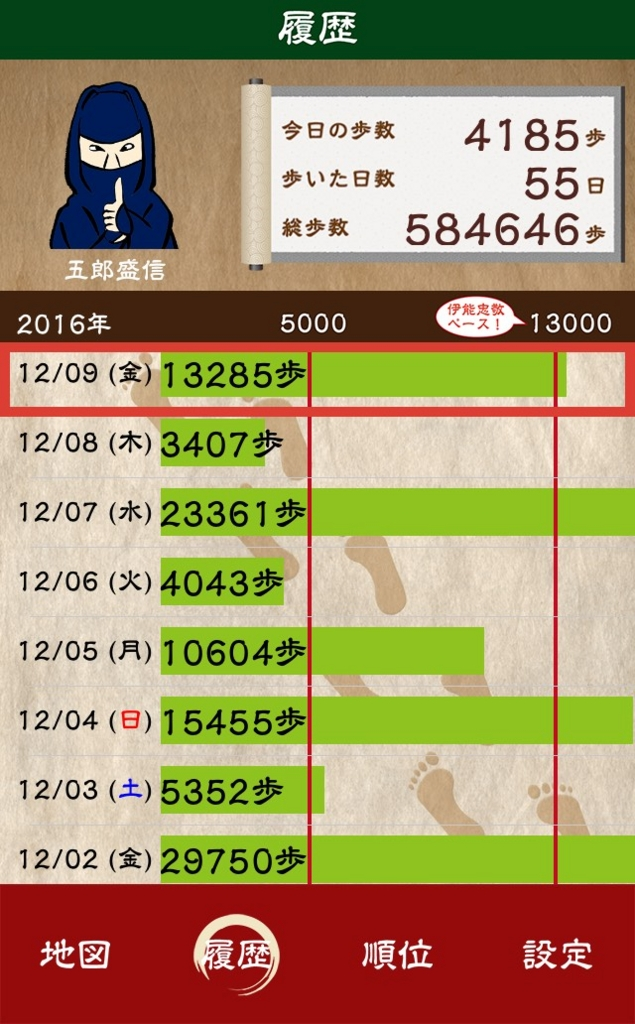 f:id:show-ito:20161212091318j:plain