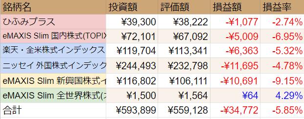 f:id:show_investment:20200507212609p:plain