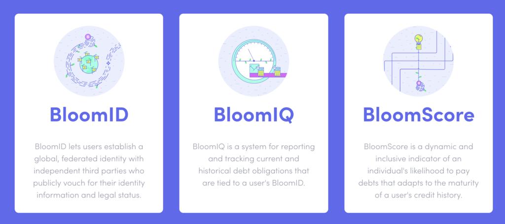 Bloomの提供サービスは3つに分類される