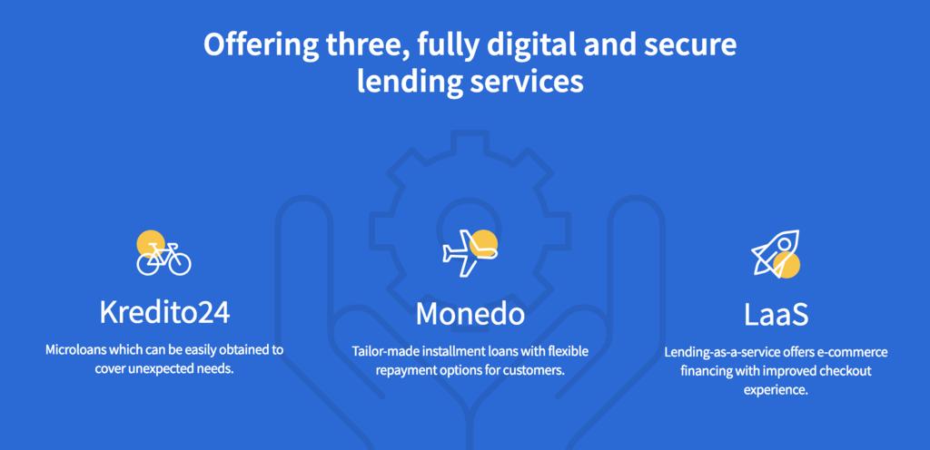 Kreditech の提供する3つのソリューション