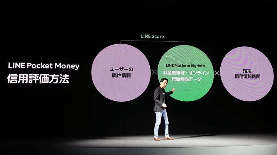 「LINE Score」の信用スコアリング(ITmedia Newsより)