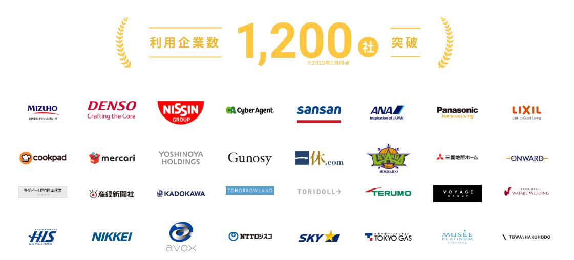 導入企業は1200社を突破