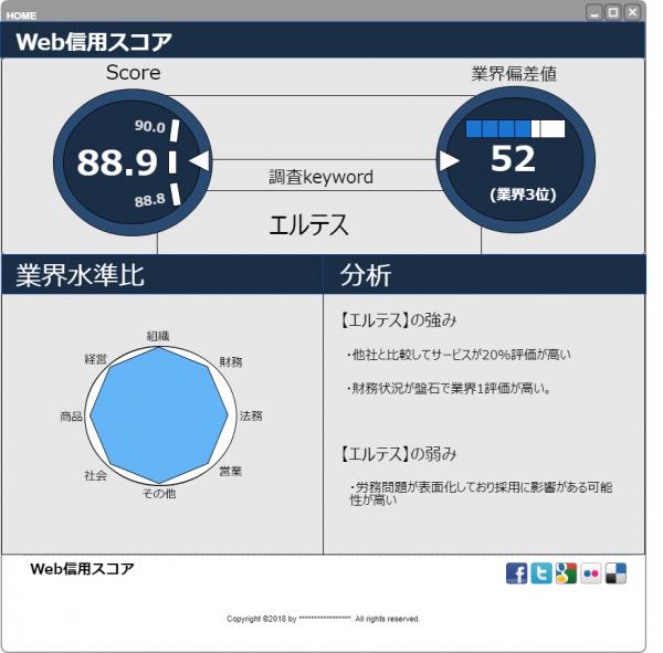 「Web信用スコア」のイメージ