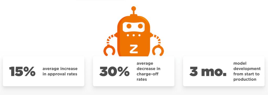 ZestFinance の ZAML