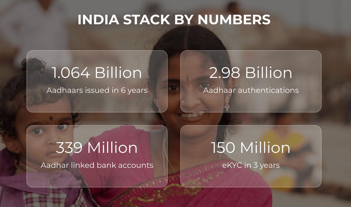 インディア・スタックの数字