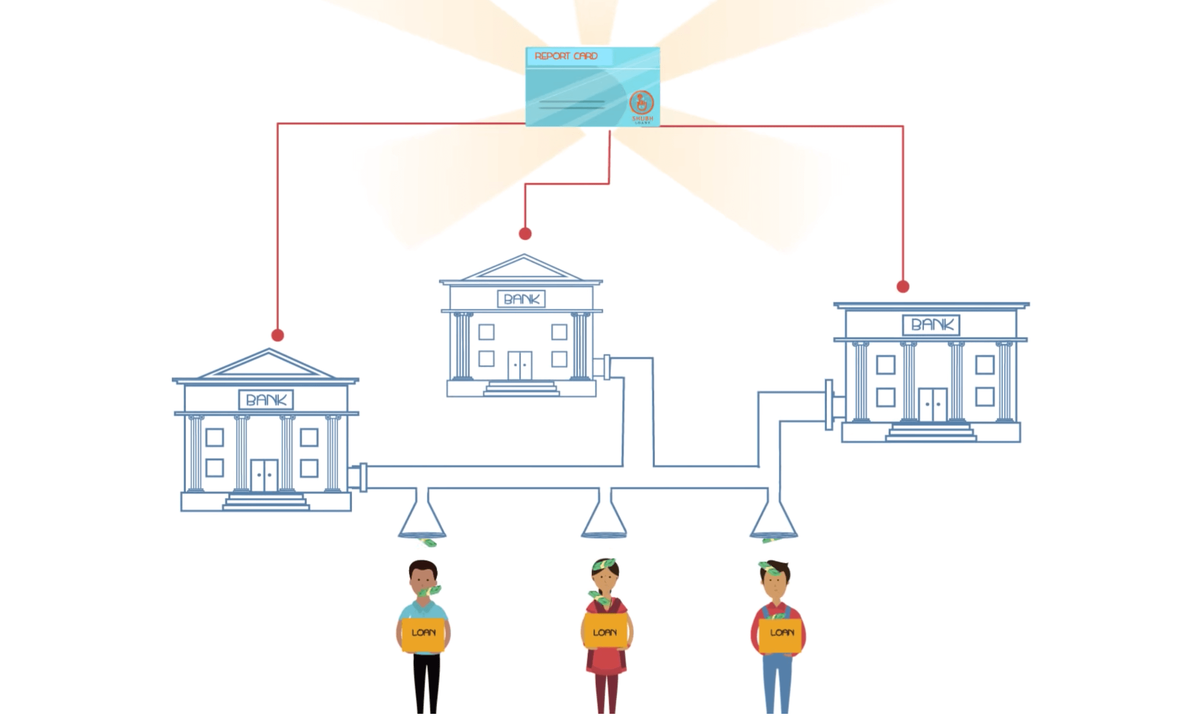 SHUBH Loans では信用スコアを銀行へ提供することで融資を実現