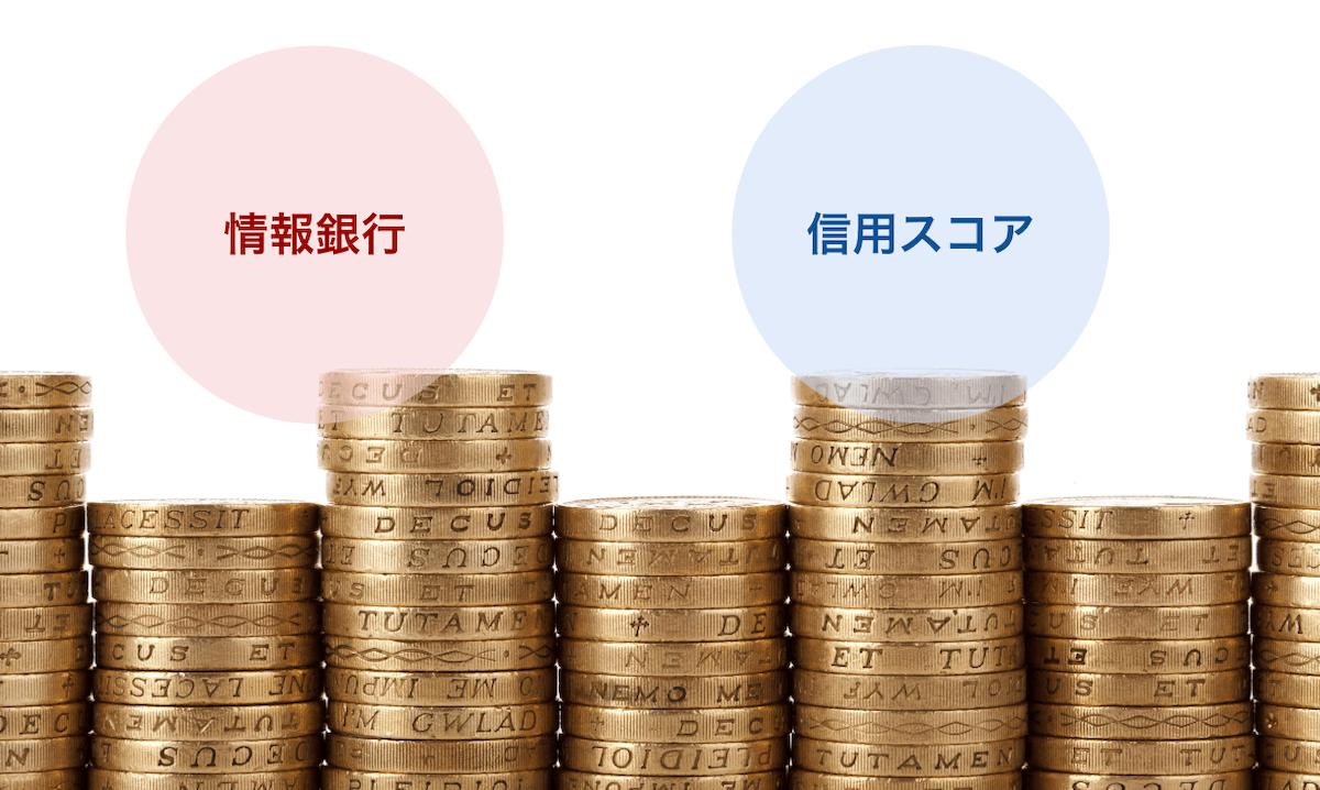 「情報銀行」と「信用スコア」の関係性を整理する