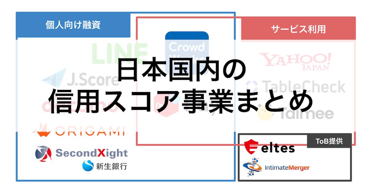 日本国内の信用スコア参入企業まとめ