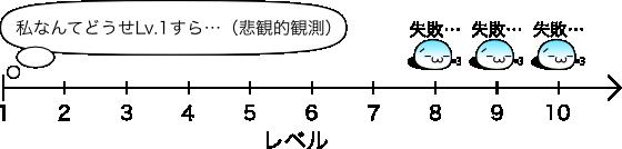 f:id:show_say:20170825122346p:plain