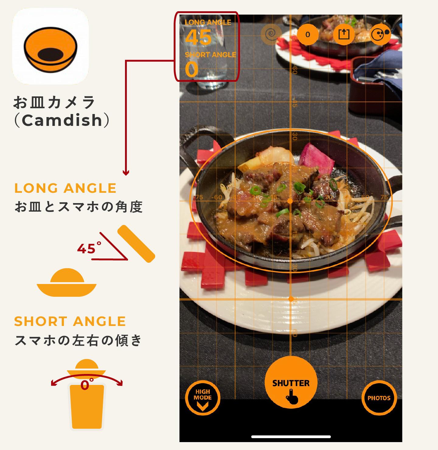 料理撮影アプリお皿カメラ
