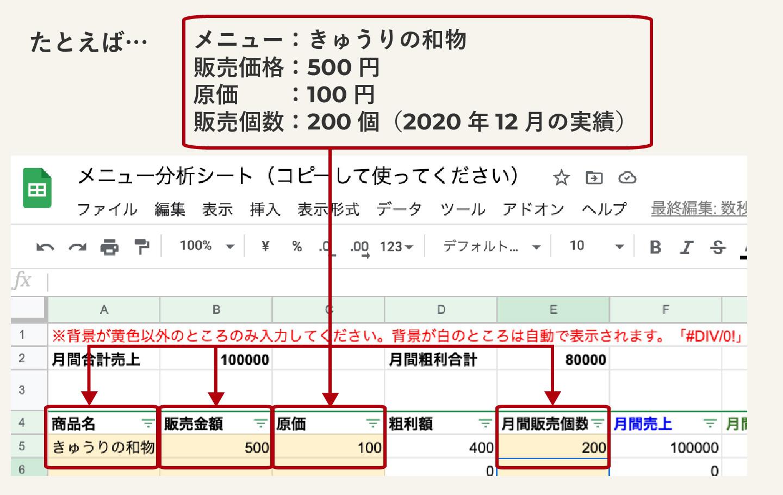 f:id:showcase-gig_official:20201225152927j:plain