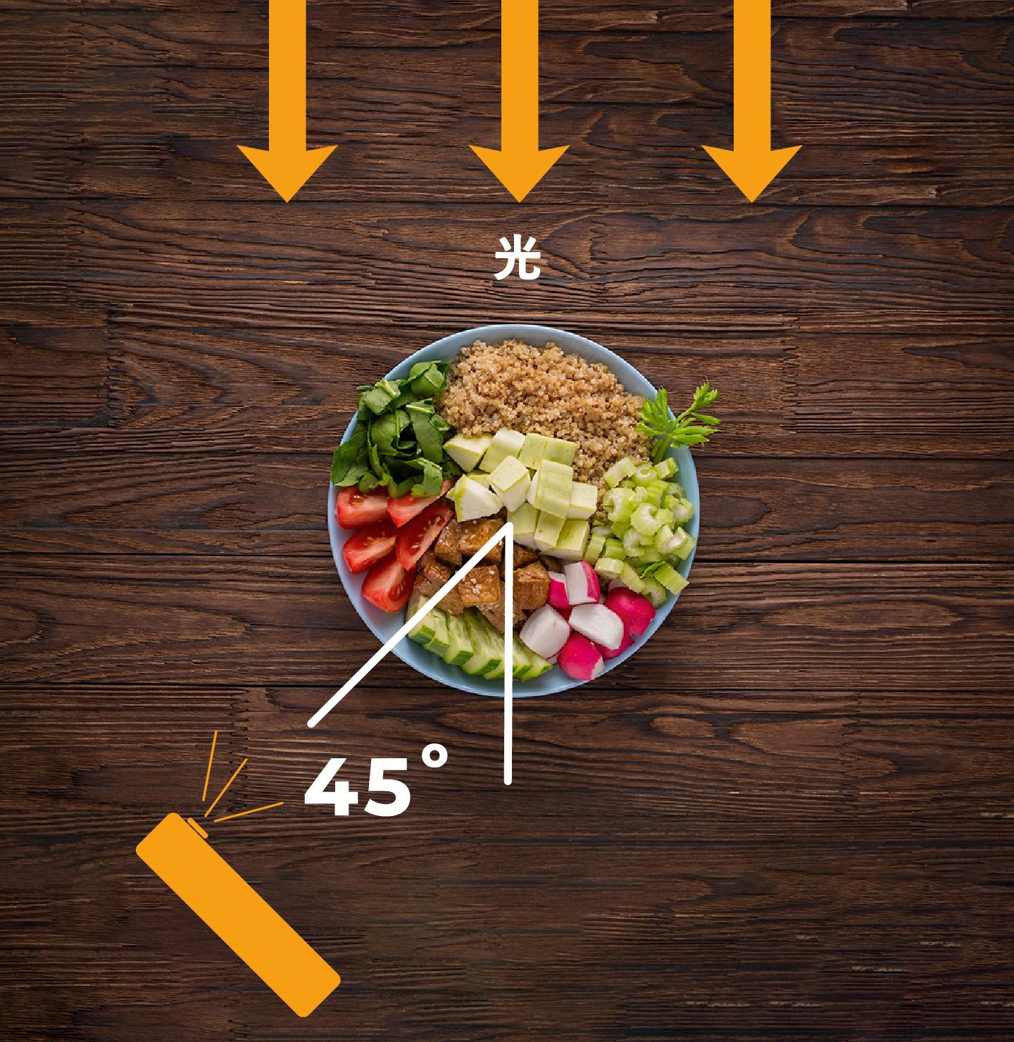 料理写真の入射光の角度