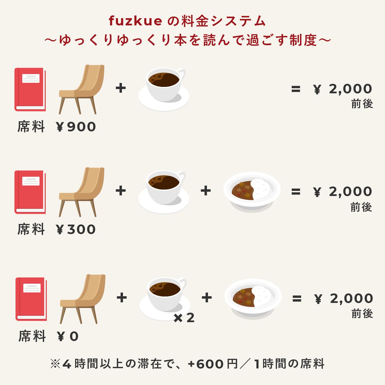 『本の読める店 fuzkue』の料金システム「ゆっくりゆっくり本を読んで過ごす制度」