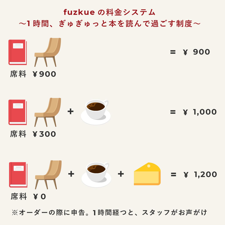 『本の読める店 fuzkue』の「短時間ぎゅぎゅっと本を読んで過ごす」1時間の読書プラン