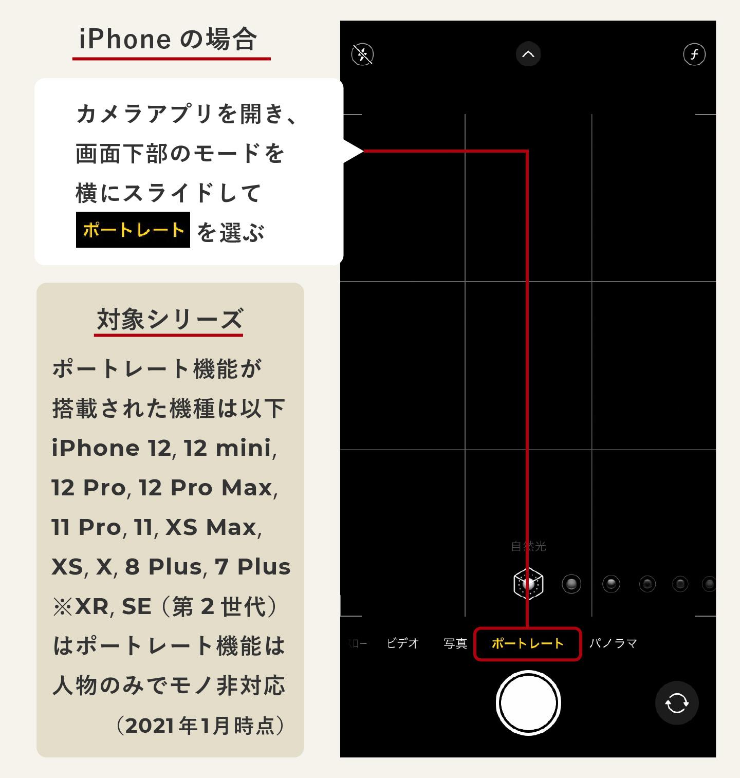 iPhoneカメラアプリ標準搭載のポートレート機能の説明