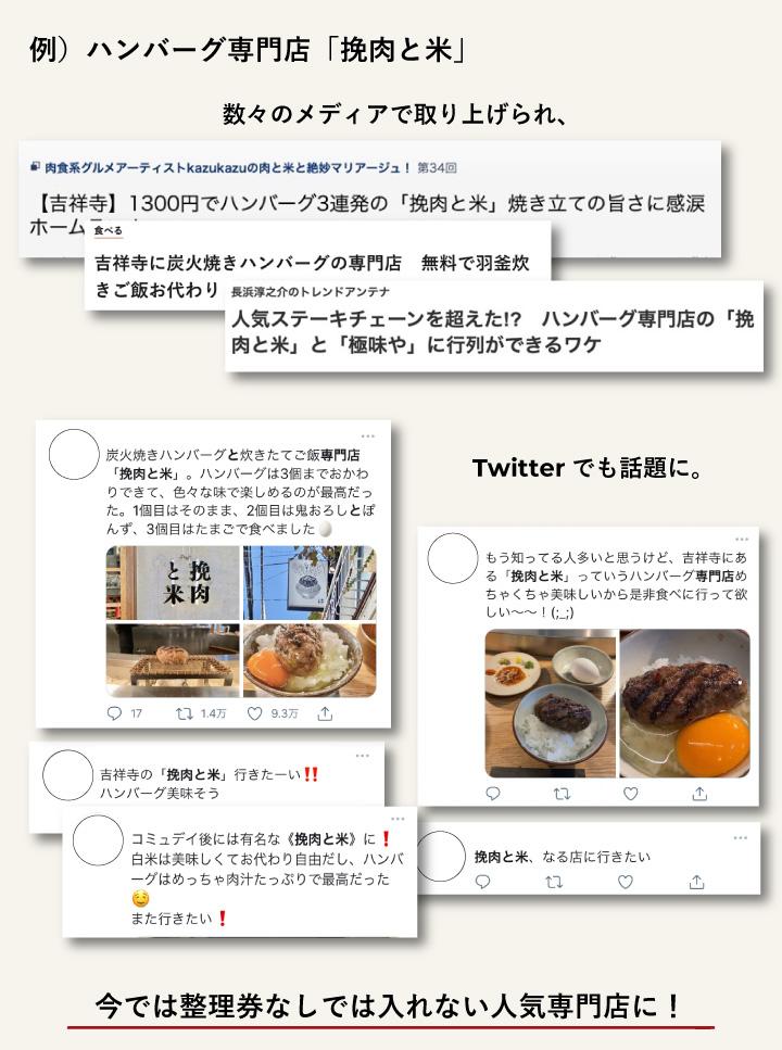 ハンバーグ専門店「挽肉と米」の例