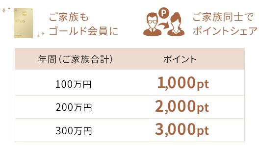 f:id:showchan82:20210415170420p:plain