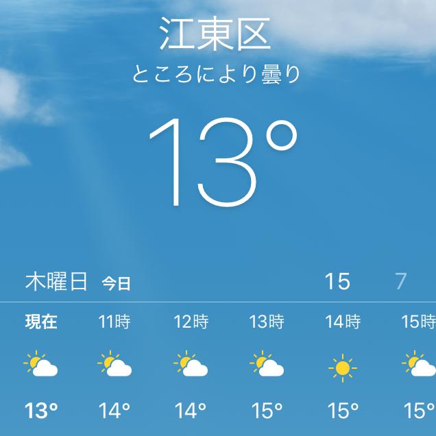 f:id:showtaro-aoki:20190412104925p:plain