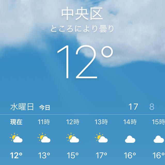 f:id:showtaro-aoki:20200115185107p:plain