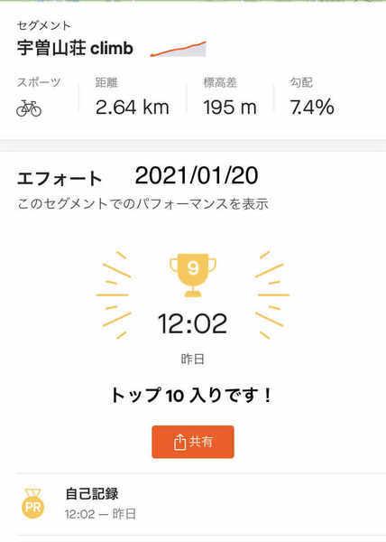 f:id:shoya-kenkouotaku2:20210121092227j:plain