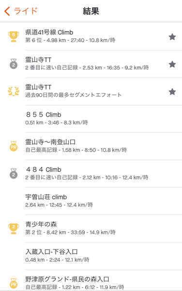 f:id:shoya-kenkouotaku2:20210306212201j:plain