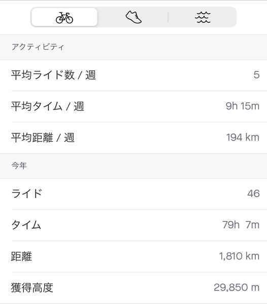 f:id:shoya-kenkouotaku2:20210309110914j:plain