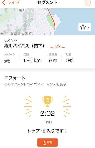 f:id:shoya-kenkouotaku2:20210326153054j:plain