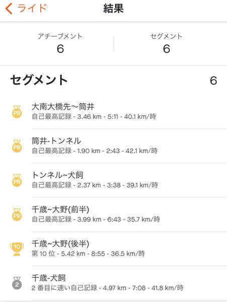 f:id:shoya-kenkouotaku2:20210411151522j:plain