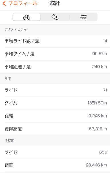f:id:shoya-kenkouotaku2:20210417104224j:plain