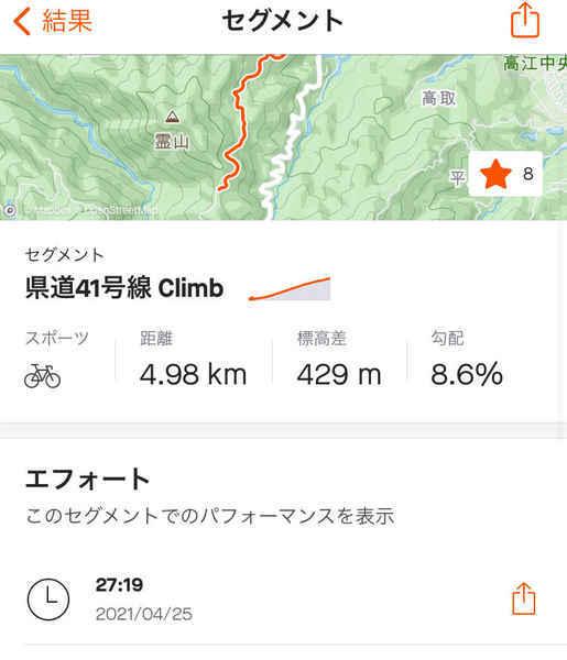 f:id:shoya-kenkouotaku2:20210428192913j:plain