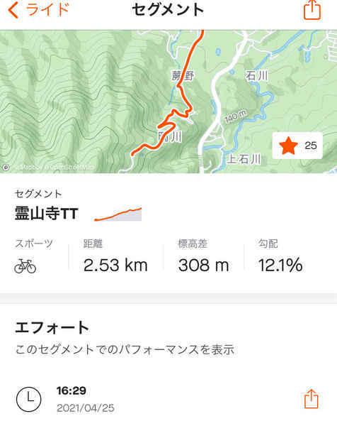 f:id:shoya-kenkouotaku2:20210428192918j:plain