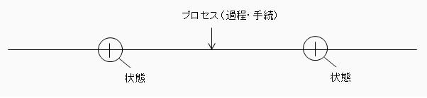 f:id:shoyo3:20170407073302j:plain