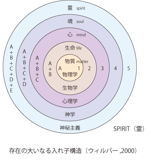 f:id:shoyo3:20171212223855j:plain