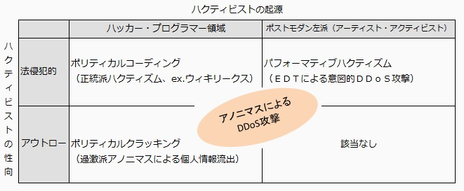 f:id:shoyo3:20180118201256j:plain