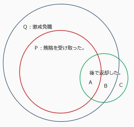 f:id:shoyo3:20180413185819j:plain