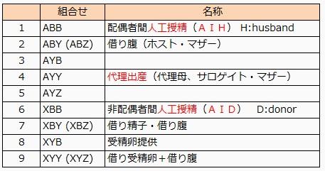 f:id:shoyo3:20180903074712j:plain