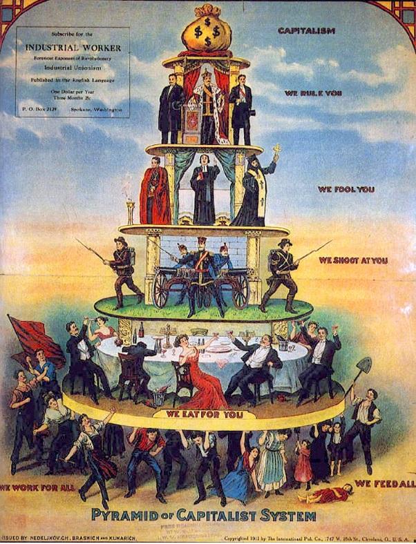 自由主義とブルジョアジー(城壁...