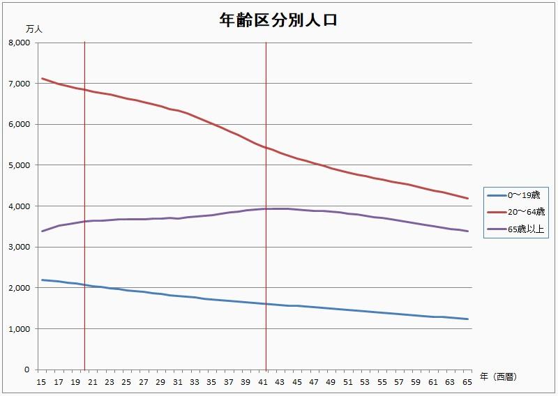 f:id:shoyo3:20200113190151j:plain