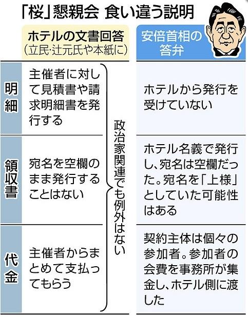 f:id:shoyo3:20200220181958j:plain