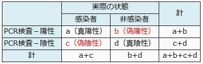 f:id:shoyo3:20200430210406j:plain